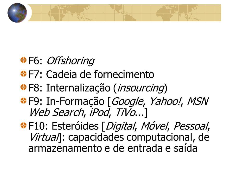 F6: Offshoring F7: Cadeia de fornecimento. F8: Internalização (insourcing) F9: In-Formação [Google, Yahoo!, MSN Web Search, iPod, TiVo...]